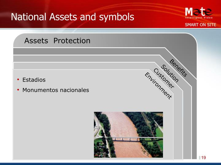 National Assets and symbols