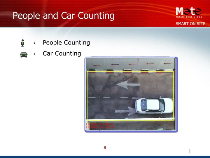 People and Car Counting