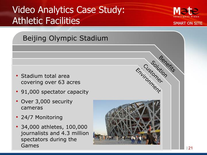 Video Analytics Case Study: