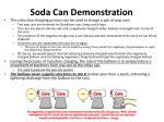 soda can demonstration