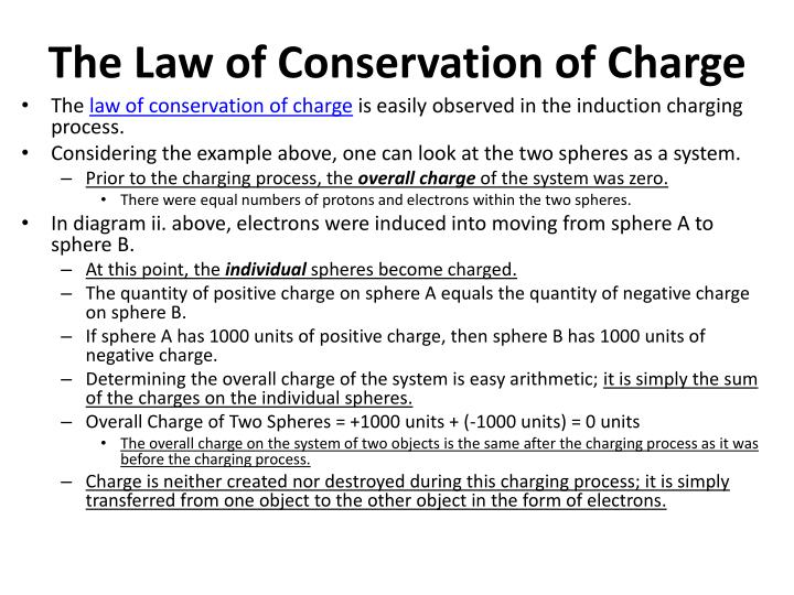 The Law of Conservation of Charge