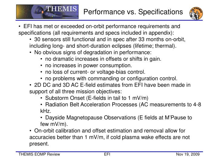 Performance vs specifications