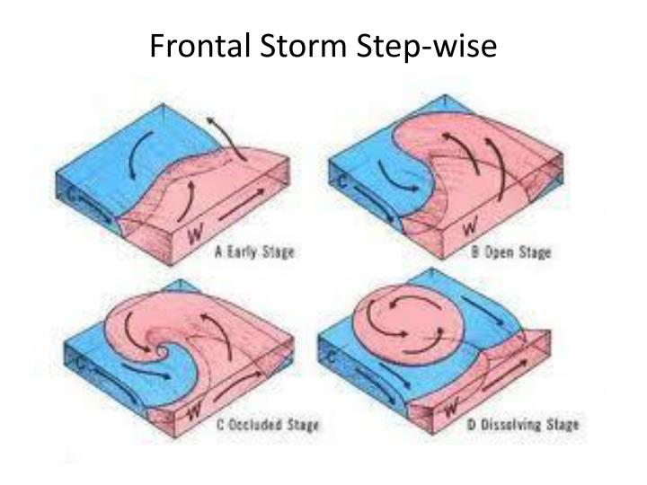 Frontal Storm Step-wise