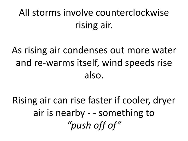 All storms involve counterclockwise rising air.