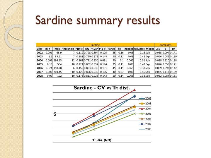 Sardine summary results