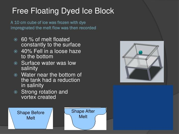 Free Floating Dyed Ice Block