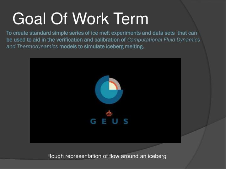 Goal Of Work Term