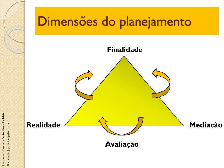 Dimensões do planejamento