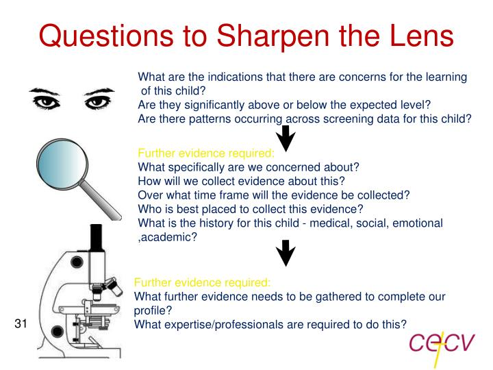 Questions to Sharpen the Lens
