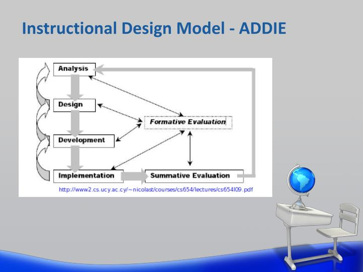 Ppt Improving The Instructional Design Principles Of