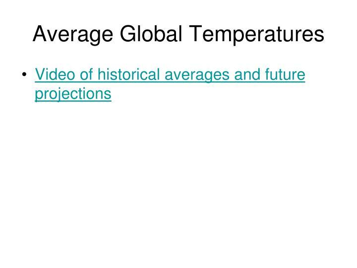 Average Global Temperatures