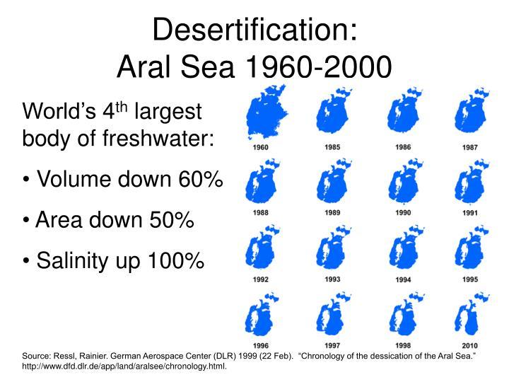 Desertification: