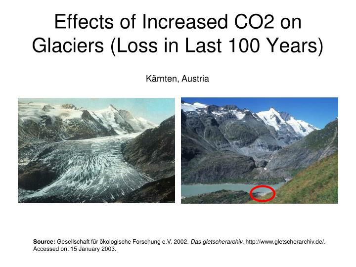 Effects of Increased CO2 on