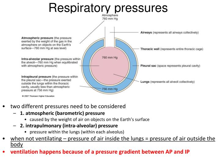 Respiratory pressures