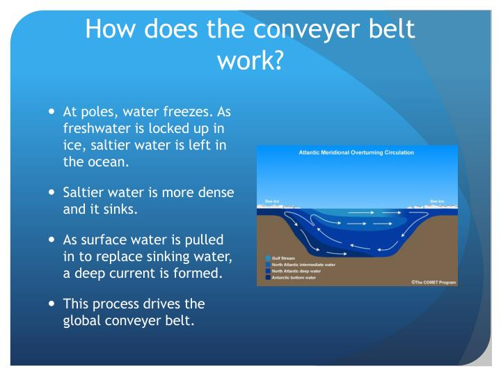 How does the conveyer belt work?