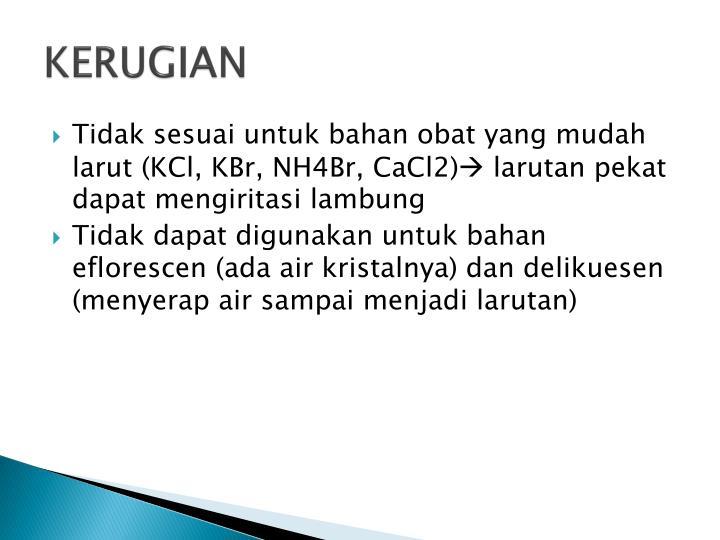 KERUGIAN
