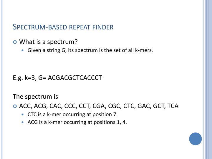 Spectrum-based repeat finder