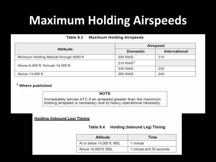 Maximum Holding Airspeeds