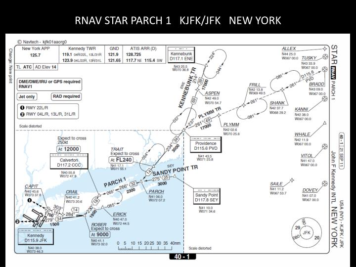 RNAV STAR PARCH 1   KJFK/JFK   NEW YORK