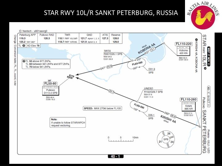 STAR RWY 10L/R SANKT PETERBURG, RUSSIA