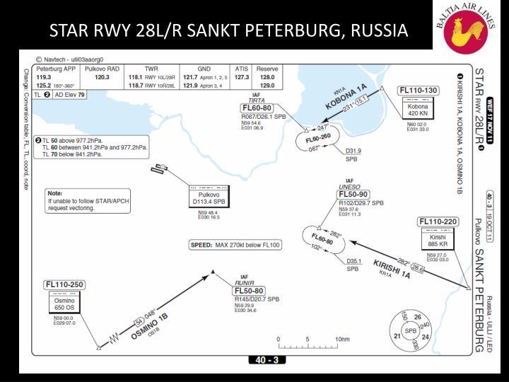 STAR RWY 28L/R SANKT PETERBURG, RUSSIA
