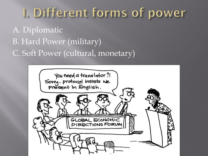 I. Different forms of power