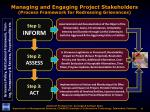 managing and engaging project stakeholders process framework for redressing grievances