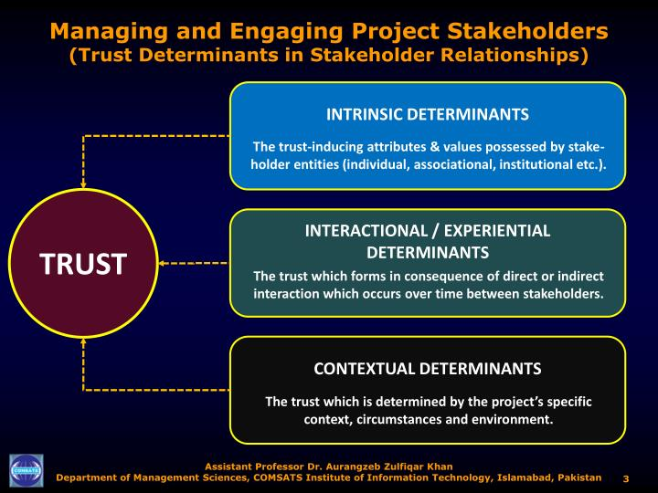 Managing and engaging project stakeholders trust determinants in stakeholder relationships
