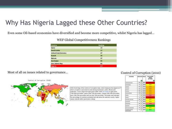 Why Has Nigeria Lagged these Other Countries?