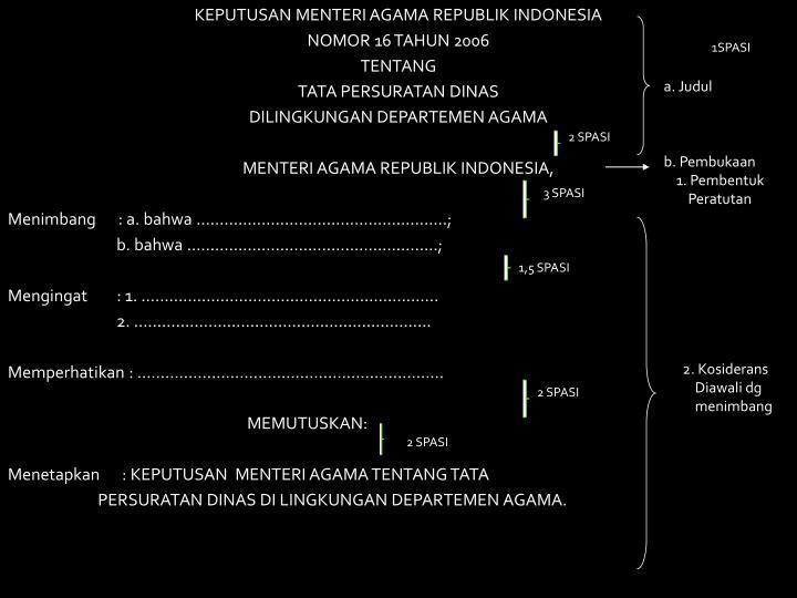 KEPUTUSAN MENTERI AGAMA REPUBLIK INDONESIA