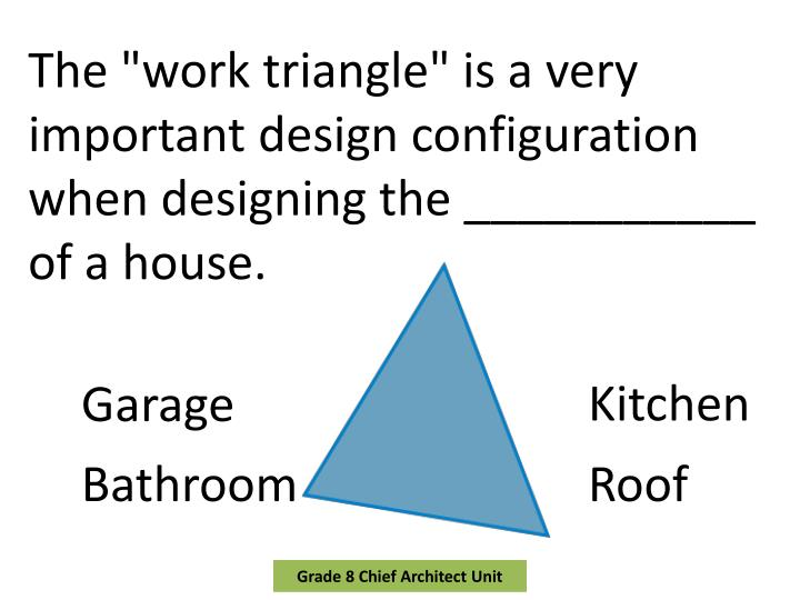 "The ""work triangle"" is a very important design configuration when designing the"