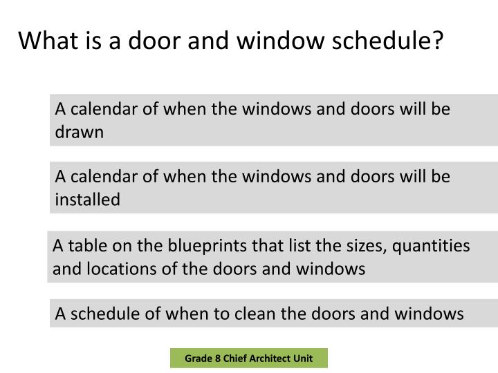 What is a door and window schedule?