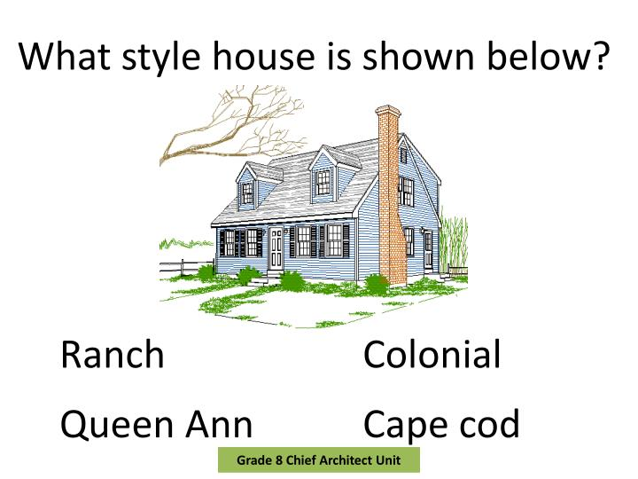 What style house is shown below?