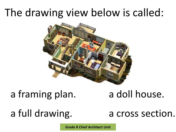 The drawing view below is called: