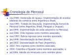 cronologia do mercosul
