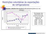restri es volunt rias s exporta es de refrigeradores1