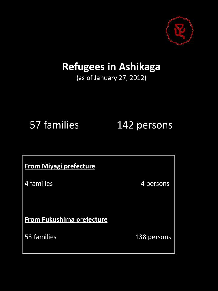 Refugees in Ashikaga