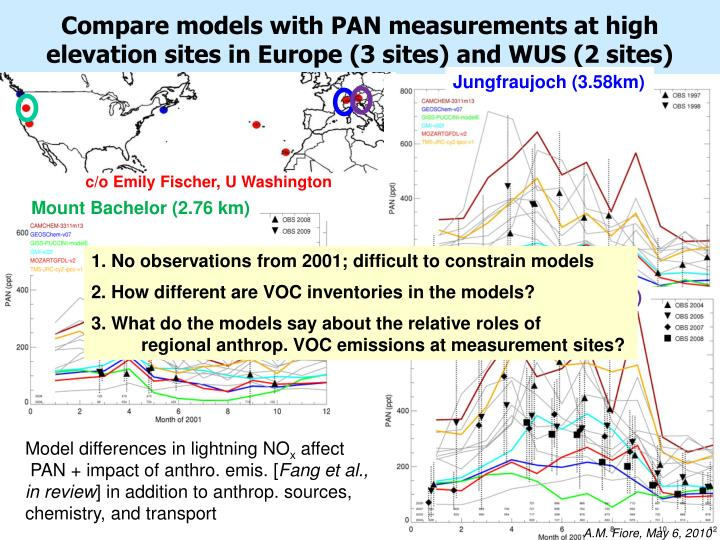 Compare models with PAN measurements at high elevation sites in Europe (3 sites) and WUS (2 sites)
