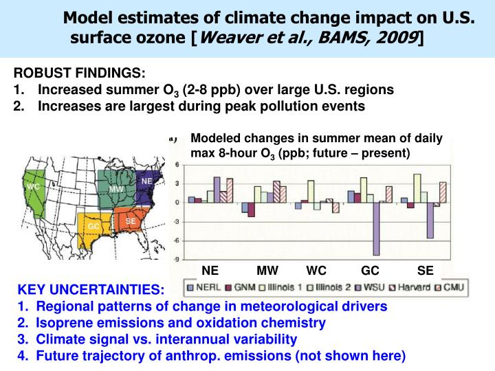 Model estimates of climate change impact on U.S. surface ozone [