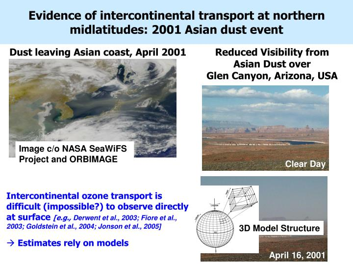 Evidence of intercontinental transport at northern midlatitudes: 2001 Asian dust event