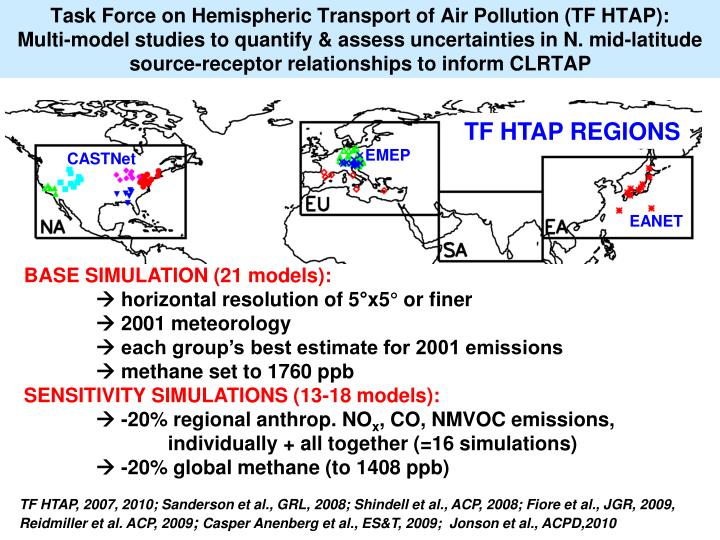 Task Force on Hemispheric Transport of Air Pollution (TF HTAP):