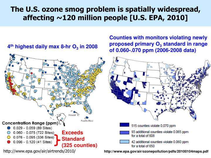 The u s ozone smog problem is spatially widespread affecting 120 million people u s epa 2010