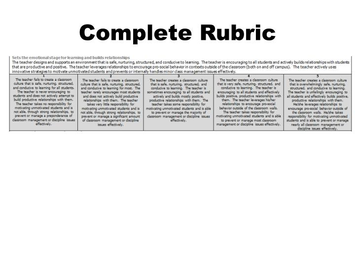 Complete Rubric