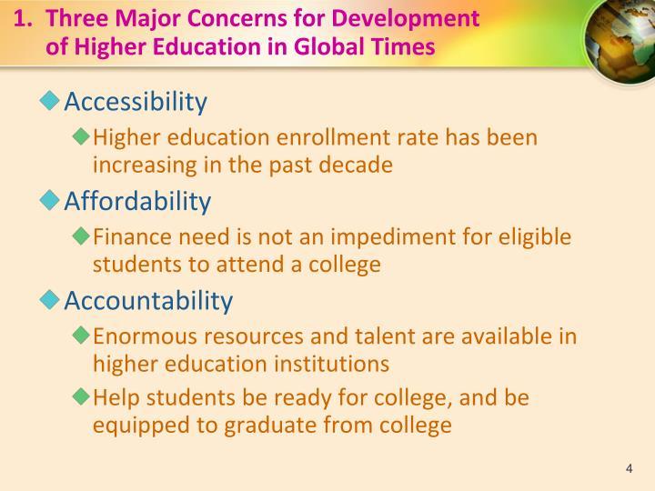 1.Three Major Concerns for Development