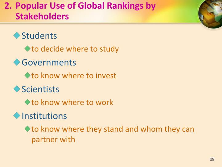 2.Popular Use of Global Rankings by