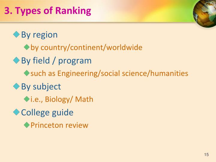 3.Types of Ranking