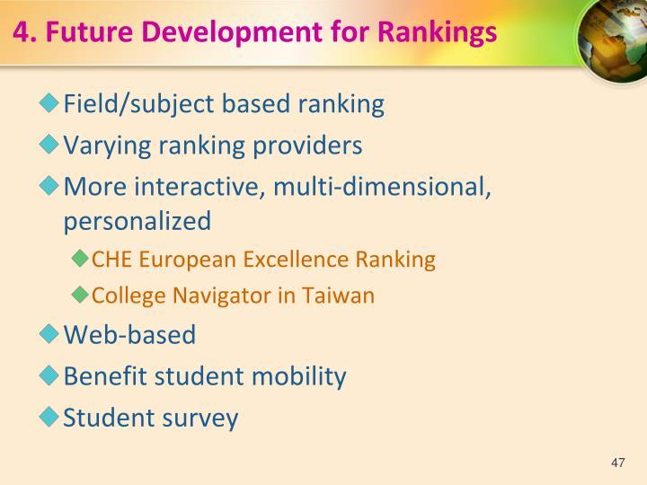 4.Future Development for Rankings