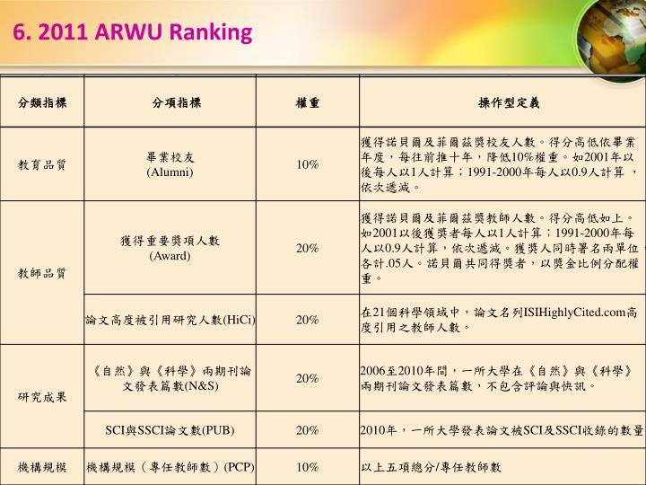 6. 2011 ARWU Ranking
