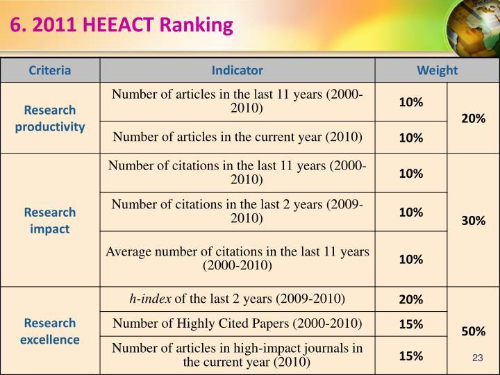 6. 2011 HEEACT Ranking