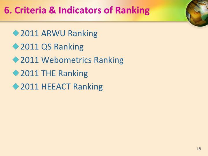 6.Criteria & Indicators of Ranking